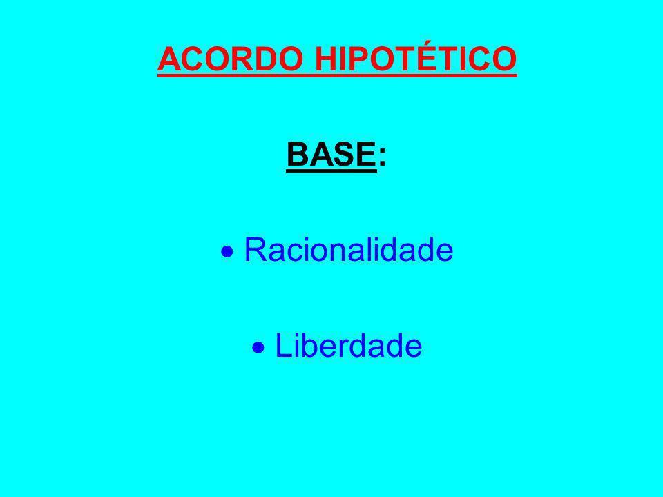 ACORDO HIPOTÉTICO BASE:  Racionalidade  Liberdade