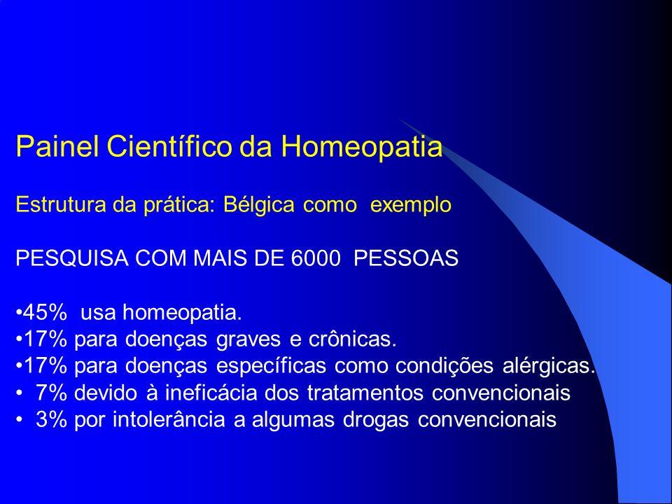 Painel Científico da Homeopatia