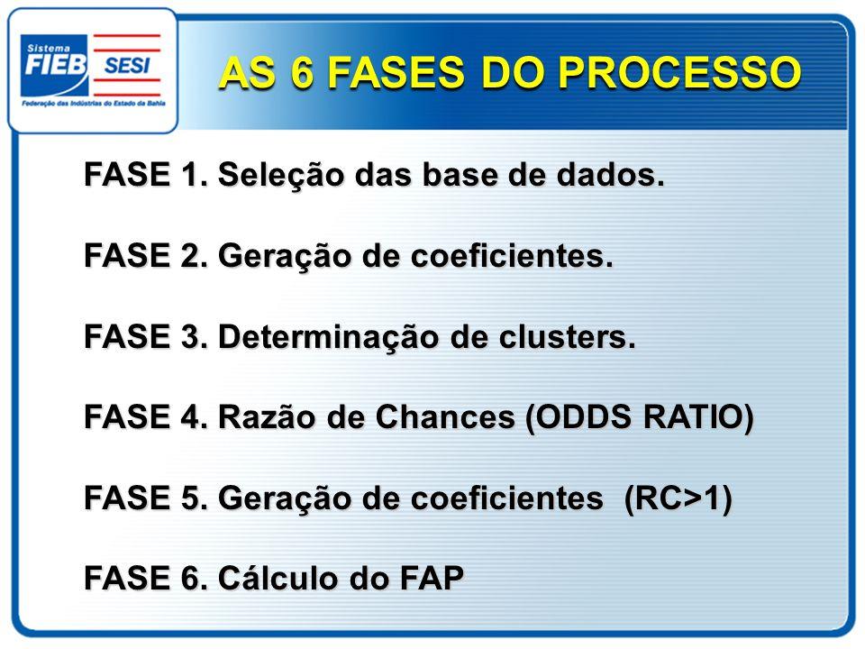 AS 6 FASES DO PROCESSO FASE 1. Seleção das base de dados.