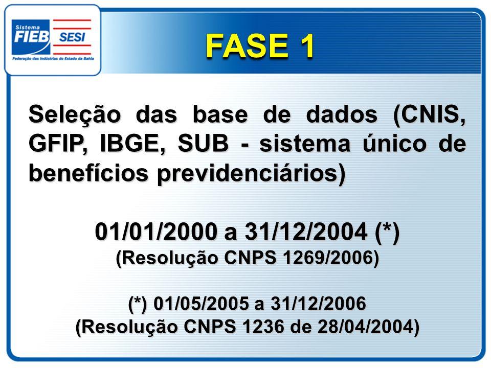 FASE 1 Seleção das base de dados (CNIS, GFIP, IBGE, SUB - sistema único de benefícios previdenciários)