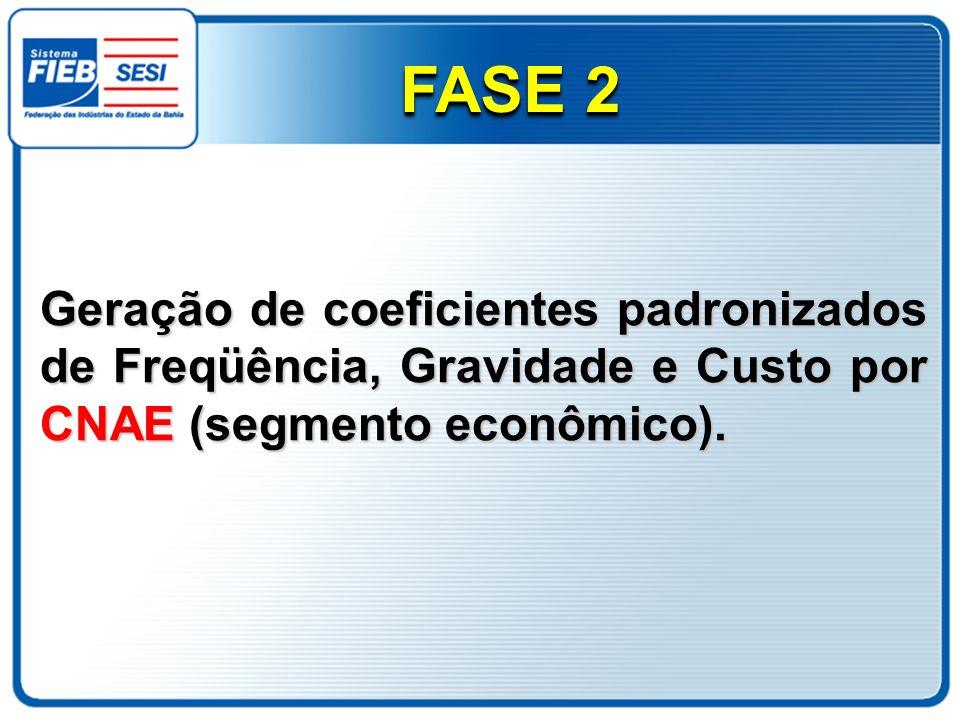 FASE 2 Geração de coeficientes padronizados de Freqüência, Gravidade e Custo por CNAE (segmento econômico).