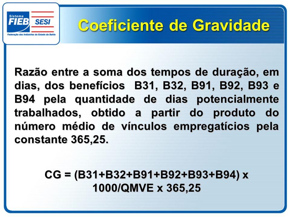 CG = (B31+B32+B91+B92+B93+B94) x 1000/QMVE x 365,25