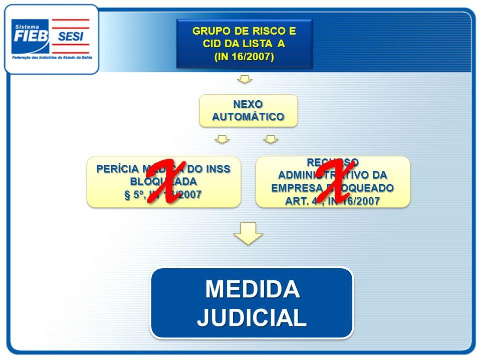 X X MEDIDA JUDICIAL GRUPO DE RISCO E CID DA LISTA A (IN 16/2007)