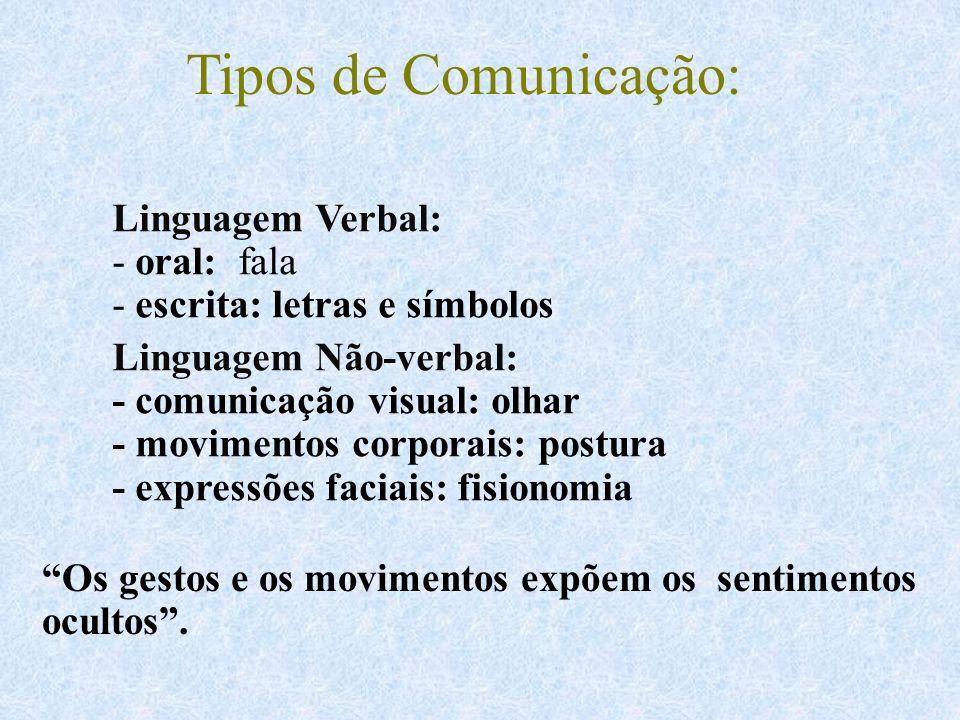 Tipos de Comunicação: Linguagem Verbal: - oral: fala - escrita: letras e símbolos.