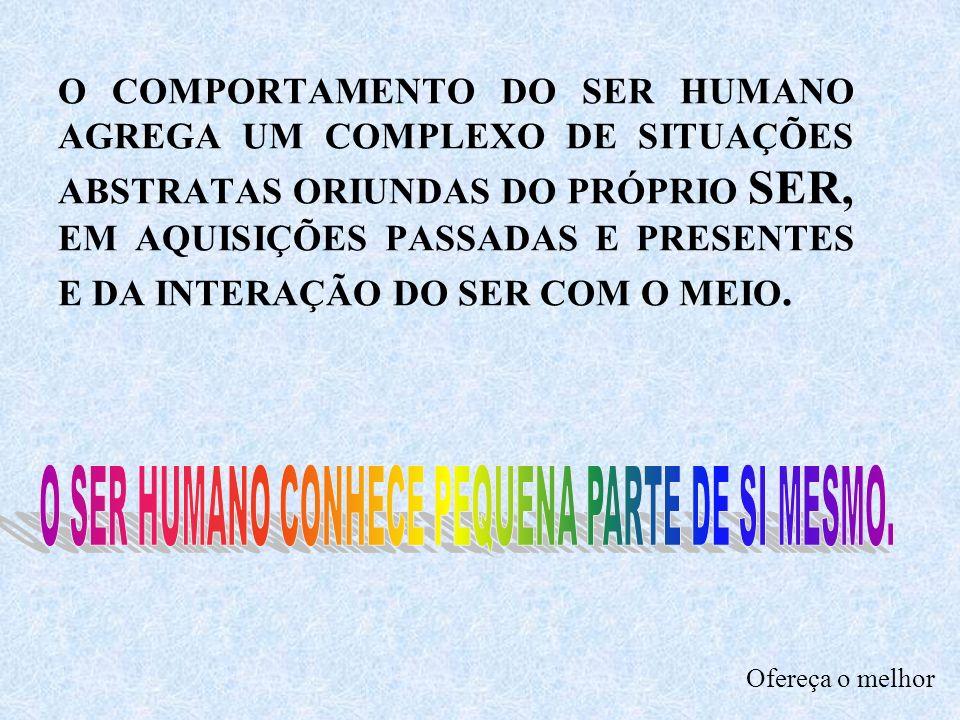 O SER HUMANO CONHECE PEQUENA PARTE DE SI MESMO.