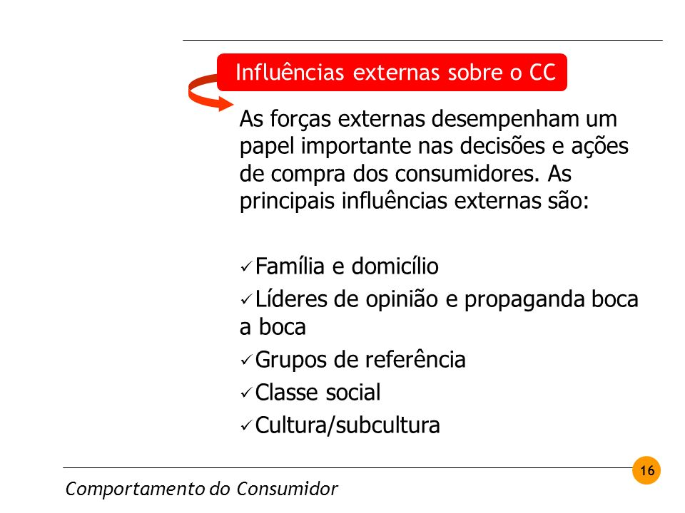 Influências externas sobre o CC