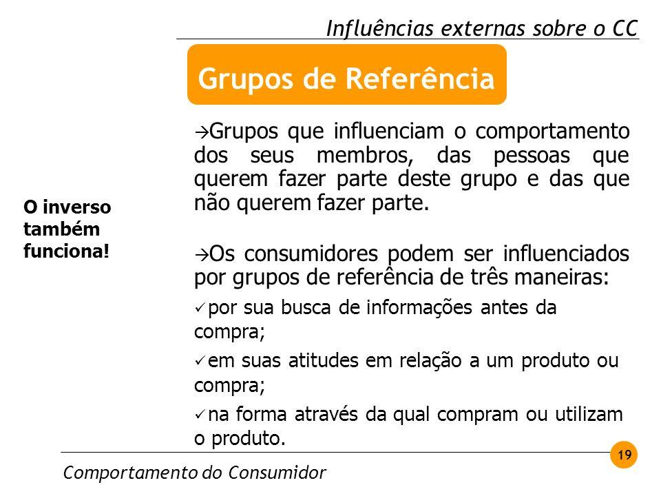 Grupos de Referência Influências externas sobre o CC
