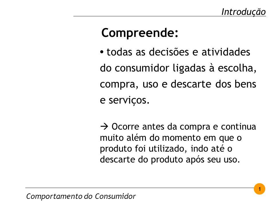 Introdução Compreende: • todas as decisões e atividades do consumidor ligadas à escolha, compra, uso e descarte dos bens e serviços.