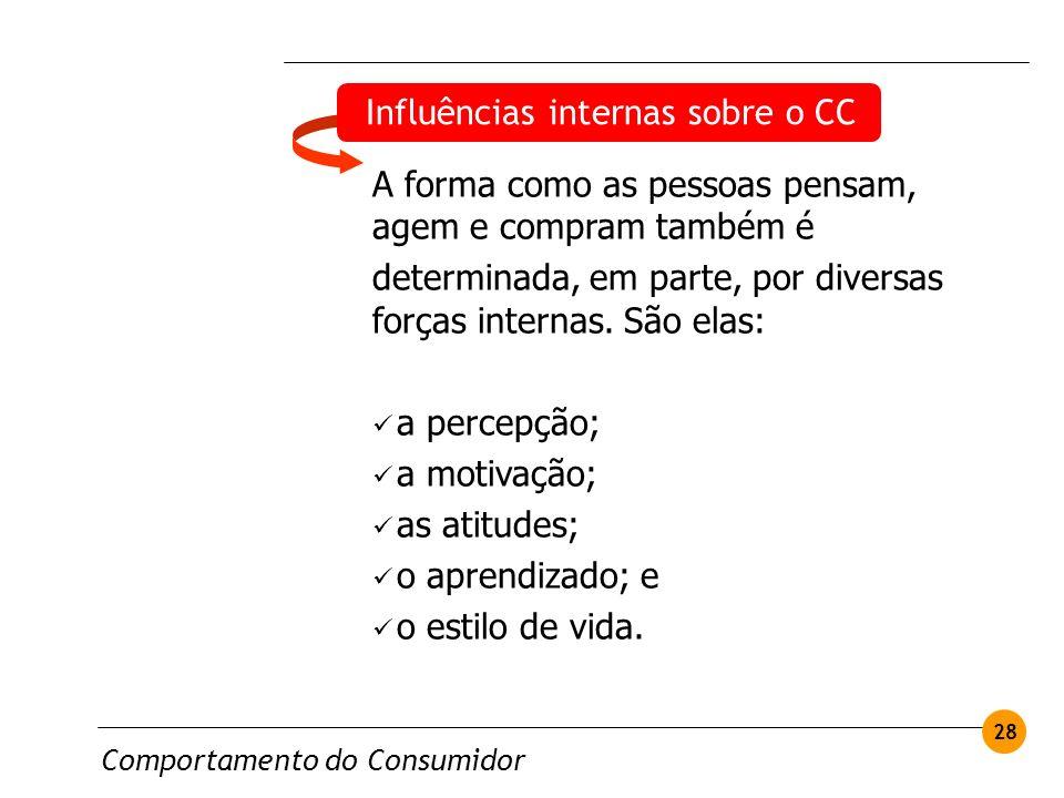Influências internas sobre o CC