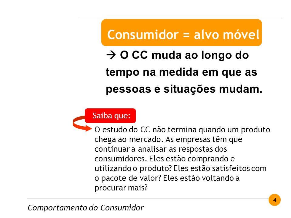 Consumidor = alvo móvel