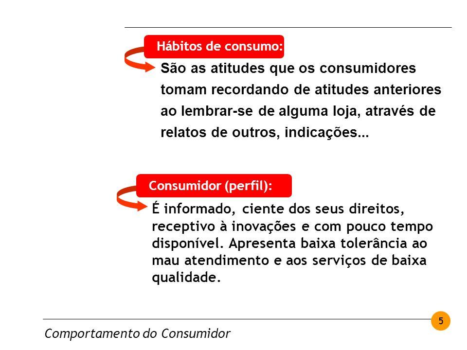 Hábitos de consumo: