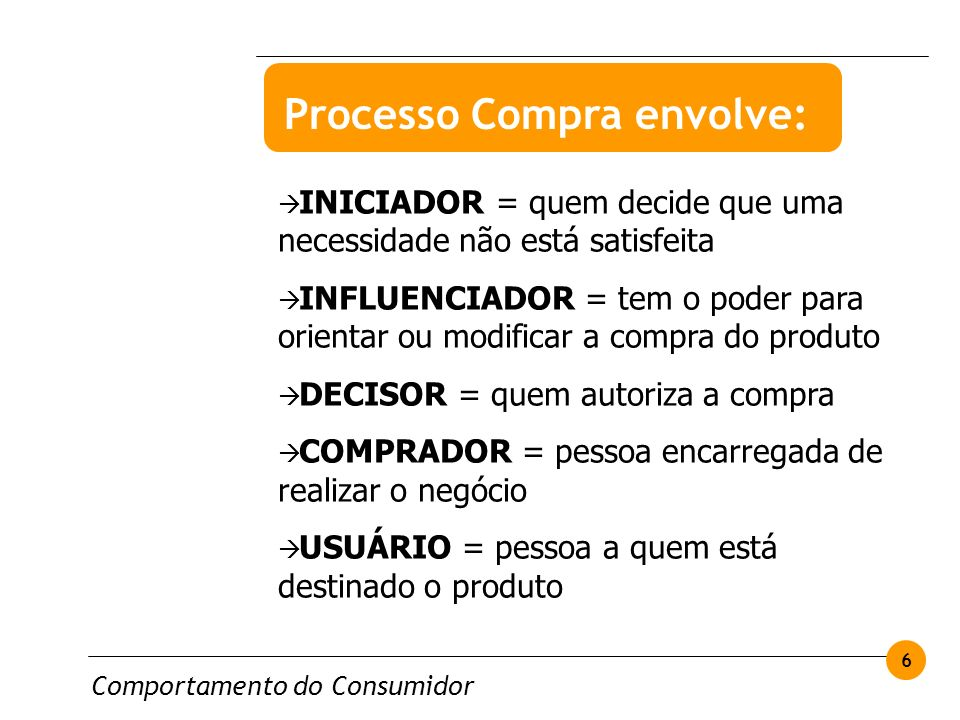 Processo Compra envolve: