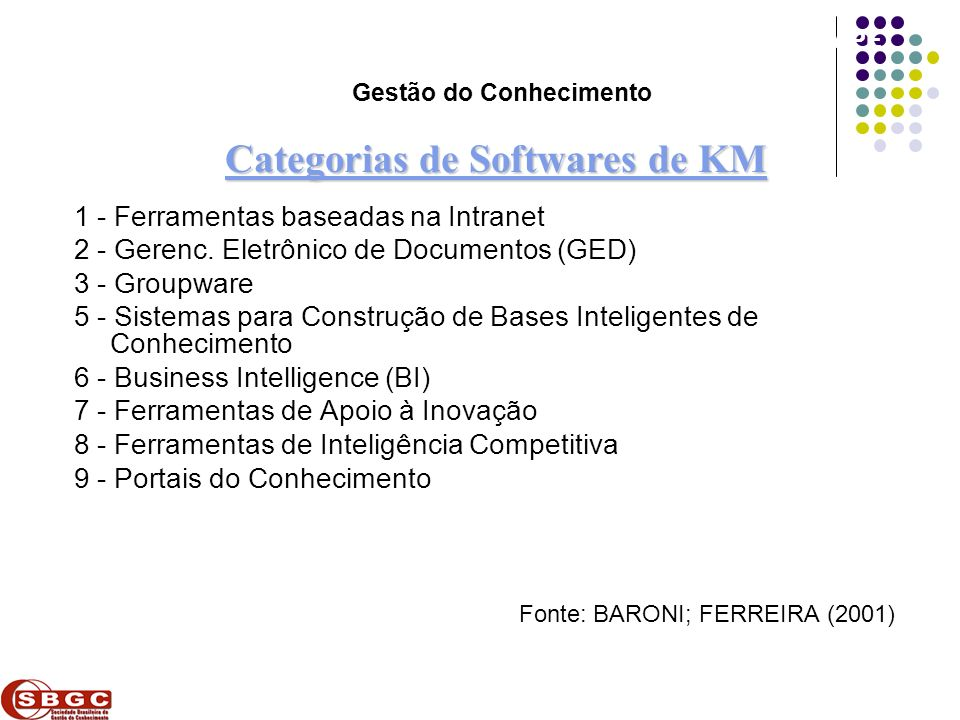 Gestão do Conhecimento Categorias de Softwares de KM