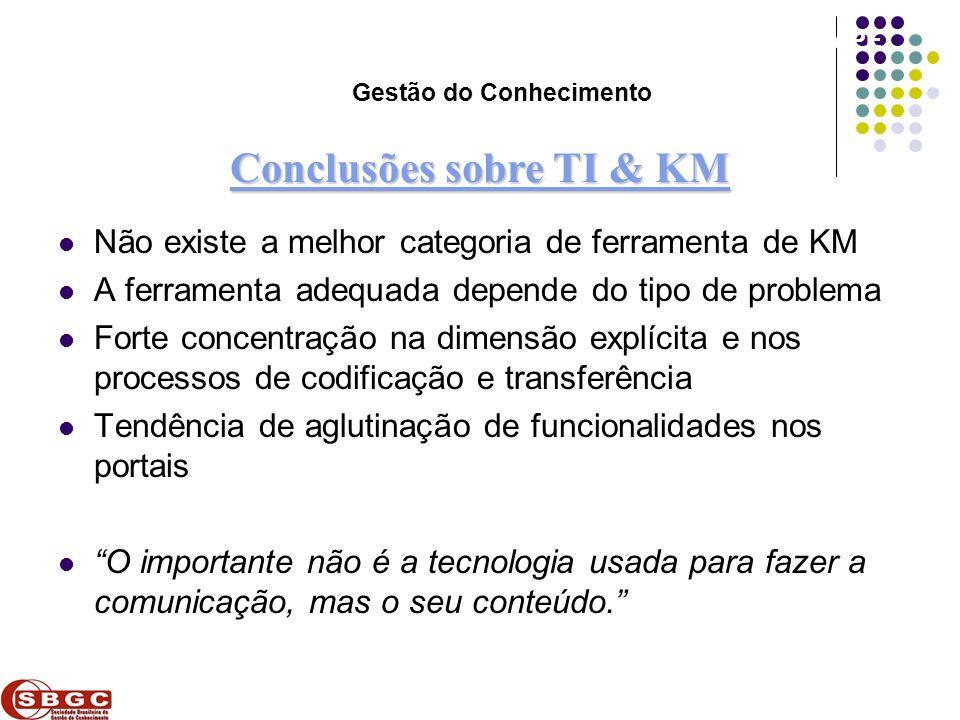 Gestão do Conhecimento Conclusões sobre TI & KM