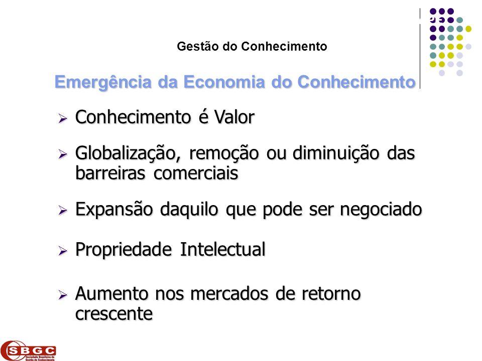 Gestão do Conhecimento Emergência da Economia do Conhecimento