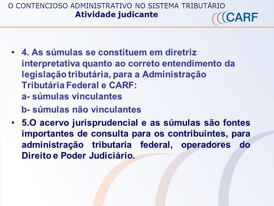 O CONTENCIOSO ADMINISTRATIVO NO SISTEMA TRIBUTÁRIO Atividade judicante
