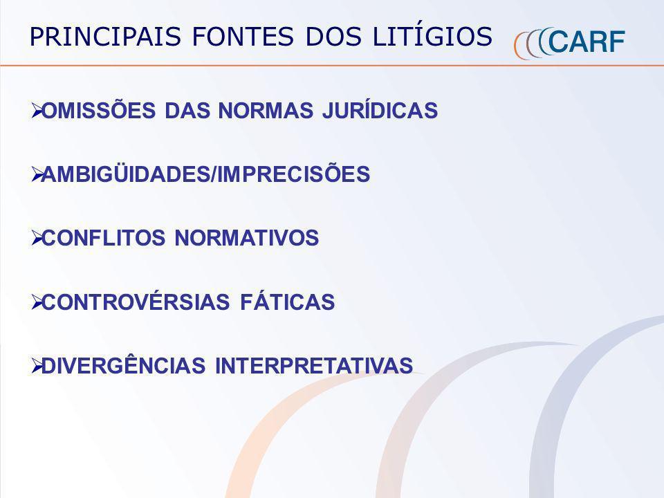 PRINCIPAIS FONTES DOS LITÍGIOS