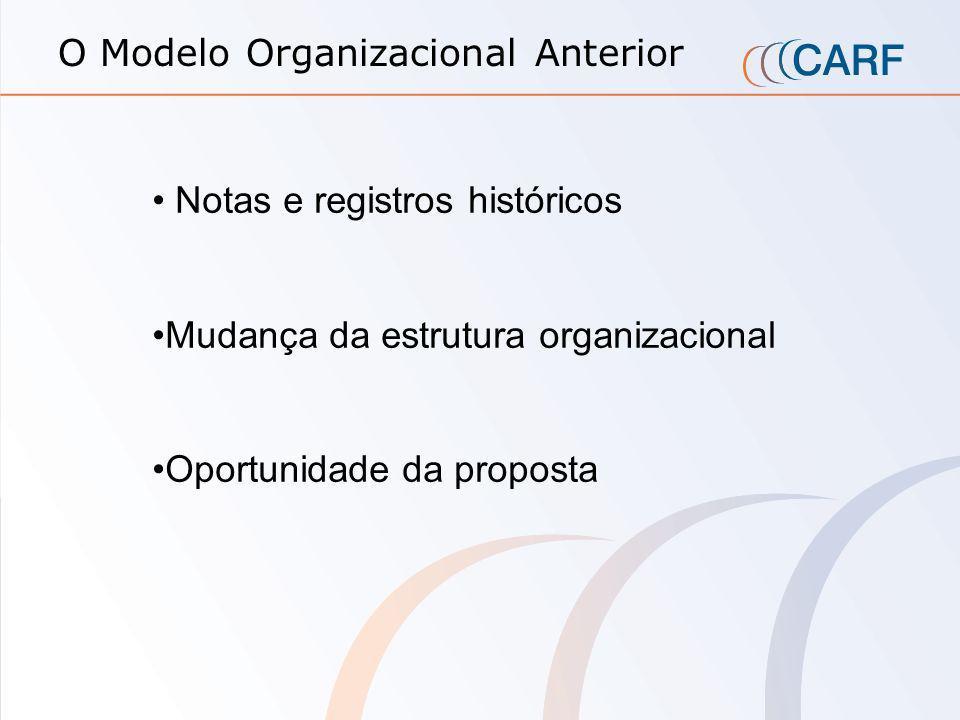 O Modelo Organizacional Anterior