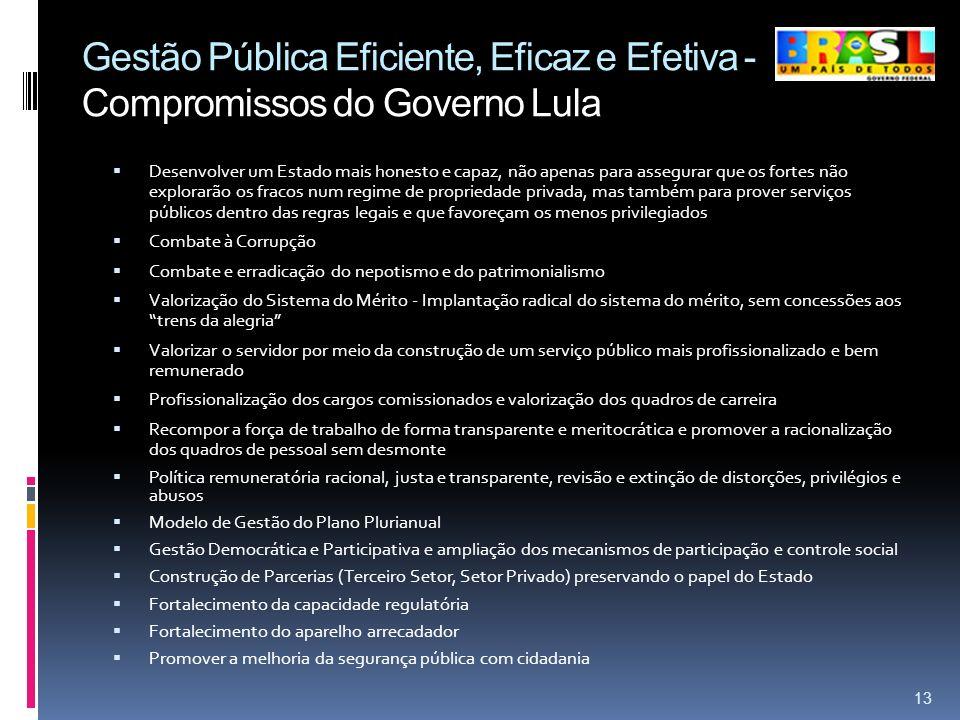 Gestão Pública Eficiente, Eficaz e Efetiva - Compromissos do Governo Lula