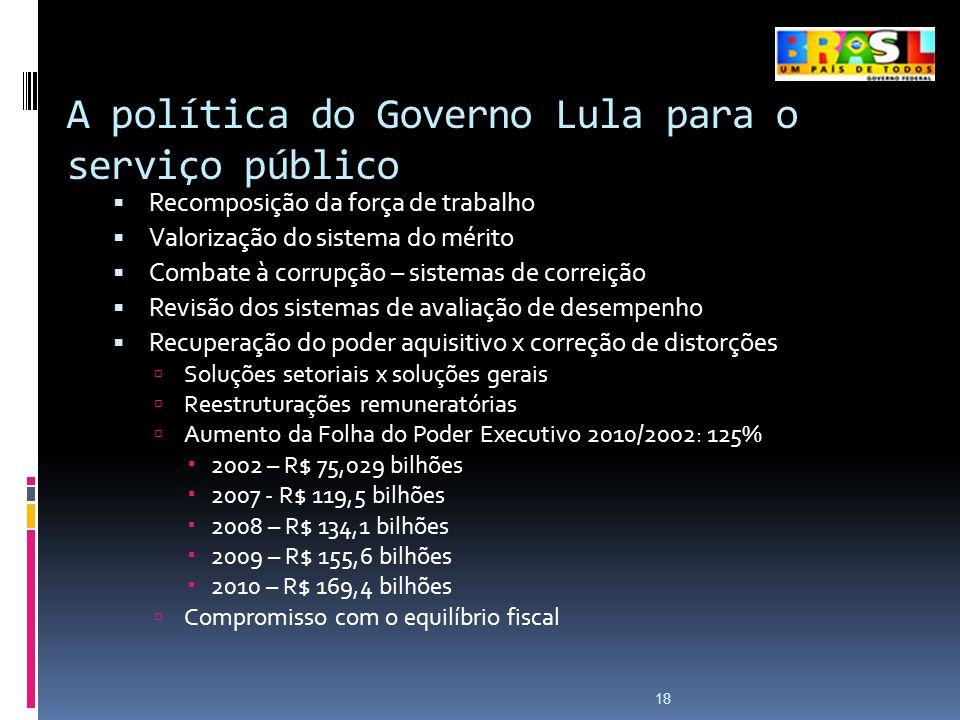 A política do Governo Lula para o serviço público