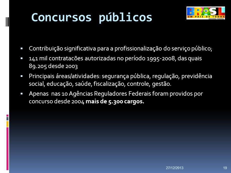 Concursos públicos Contribuição significativa para a profissionalização do serviço público;