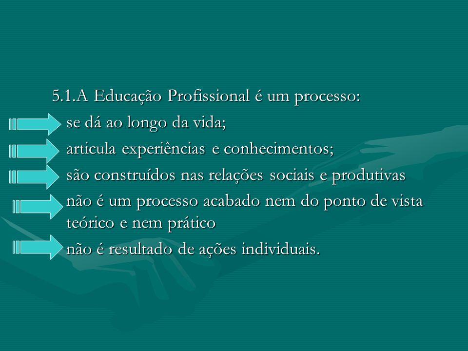 5.1.A Educação Profissional é um processo: