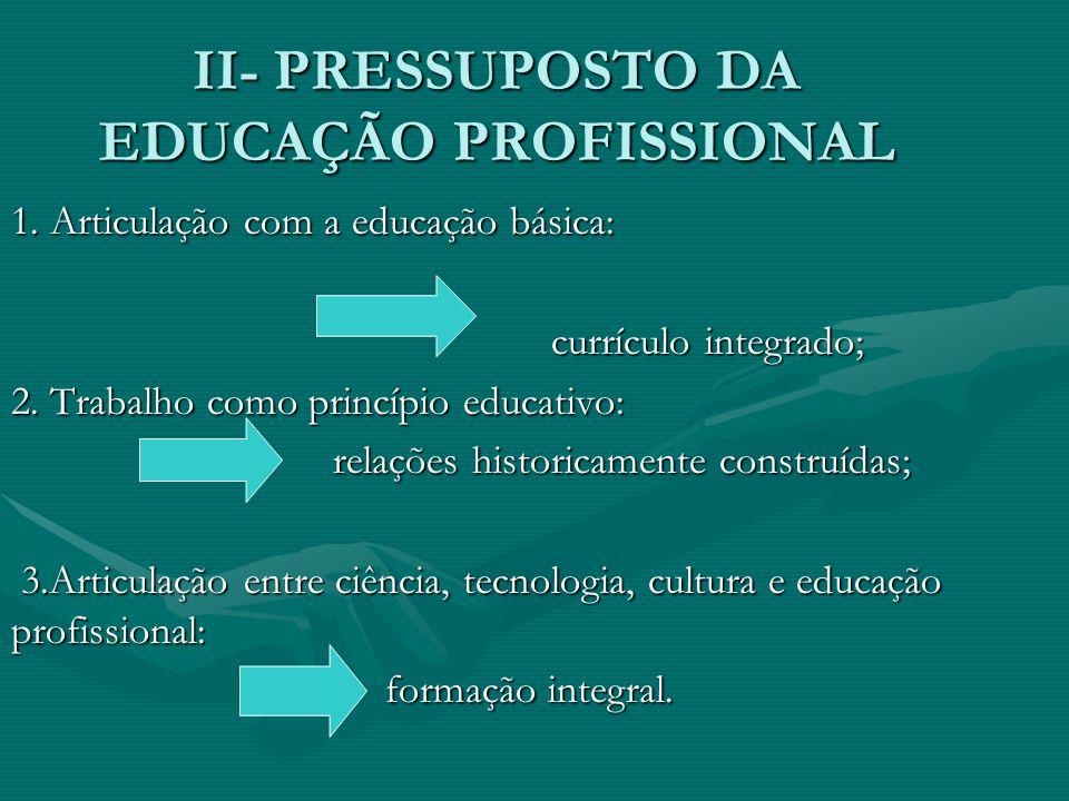 II- PRESSUPOSTO DA EDUCAÇÃO PROFISSIONAL