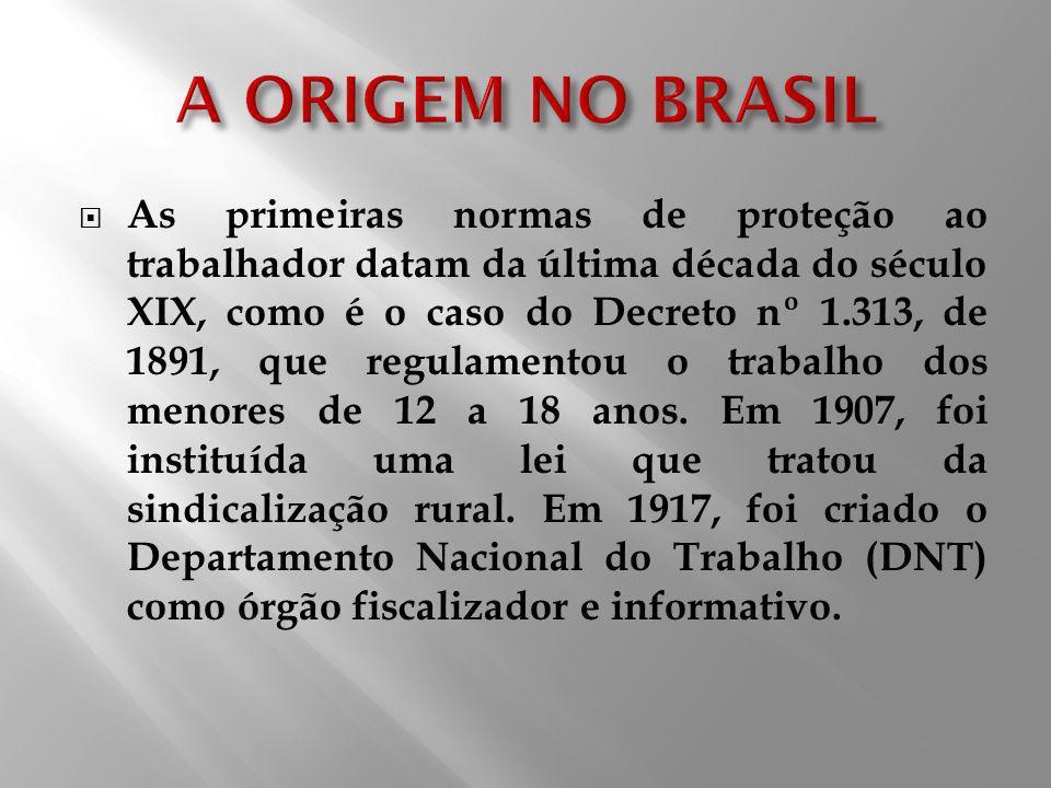 A ORIGEM NO BRASIL