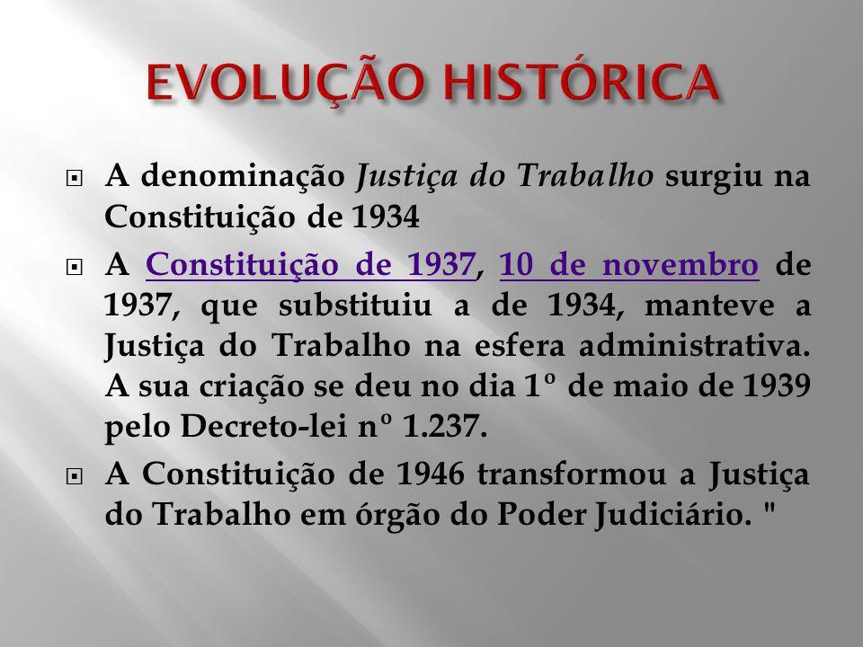 EVOLUÇÃO HISTÓRICA A denominação Justiça do Trabalho surgiu na Constituição de 1934.