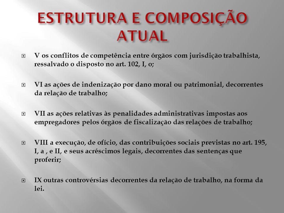 ESTRUTURA E COMPOSIÇÃO ATUAL