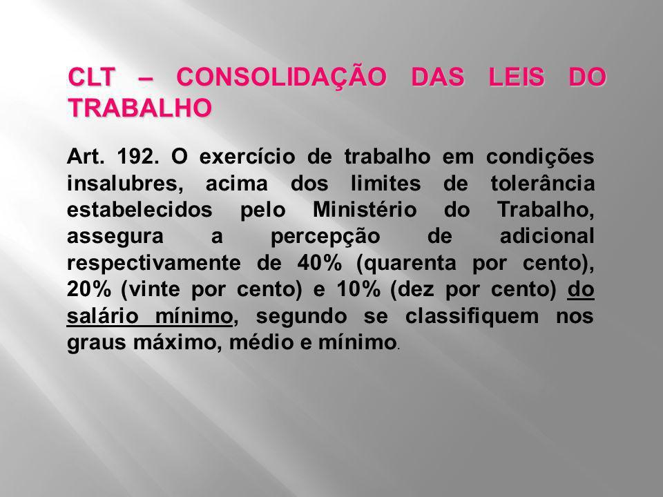 CLT – CONSOLIDAÇÃO DAS LEIS DO TRABALHO