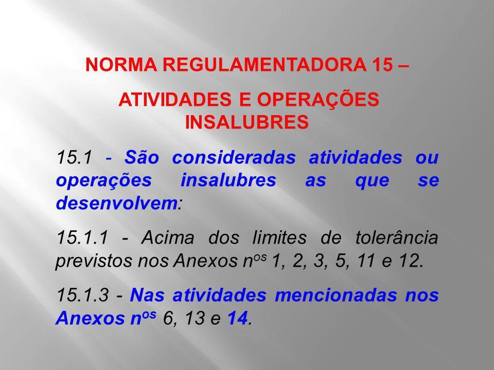 NORMA REGULAMENTADORA 15 – ATIVIDADES E OPERAÇÕES INSALUBRES