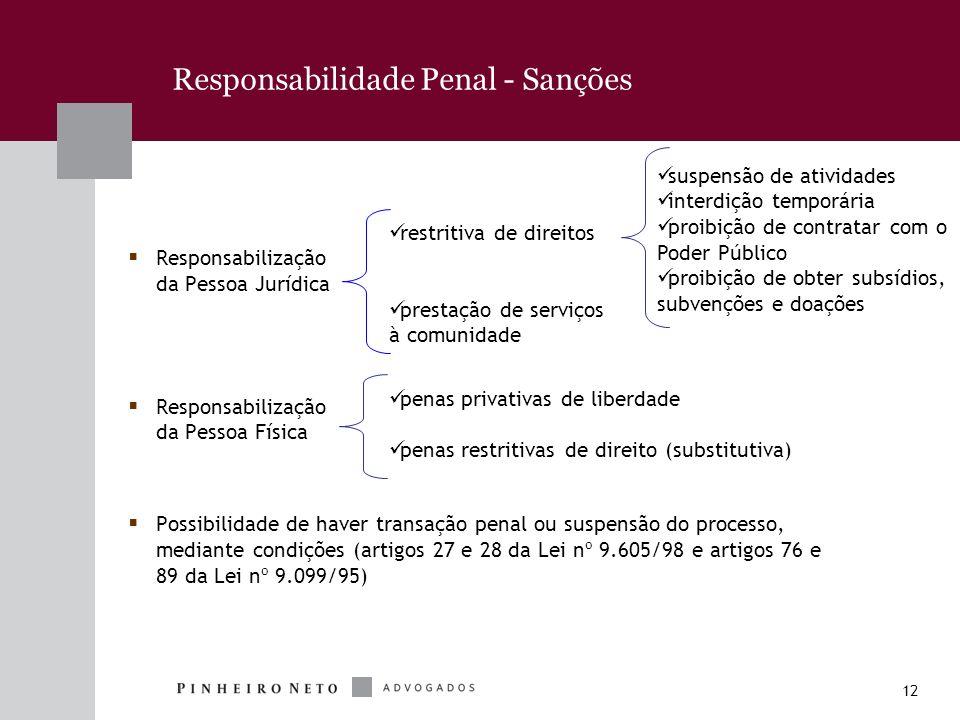 Responsabilidade Penal - Sanções