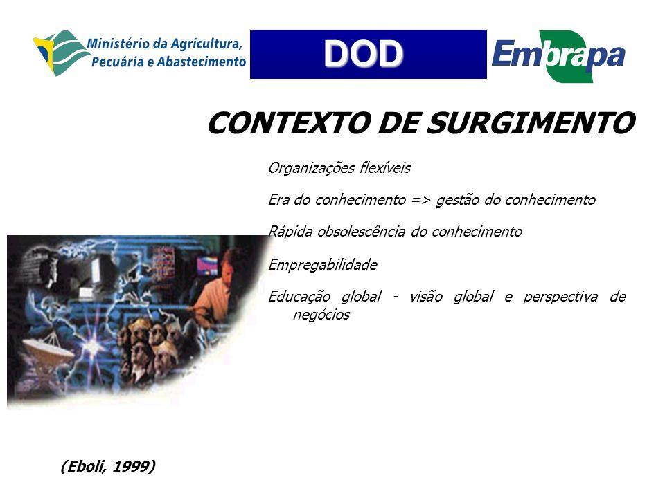 CONTEXTO DE SURGIMENTO