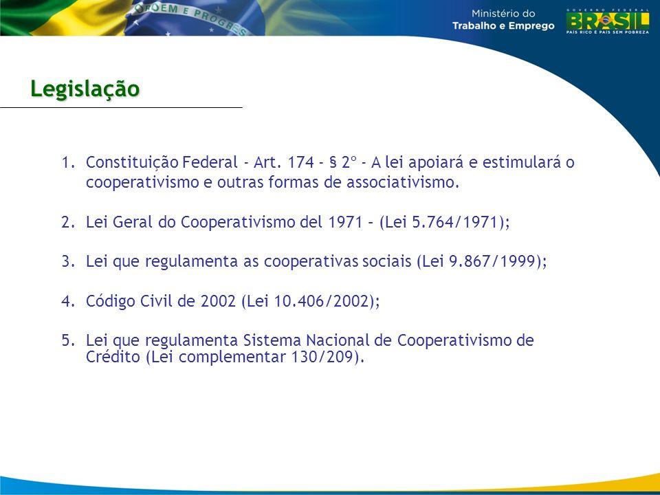 Legislação Constituição Federal - Art. 174 - § 2º - A lei apoiará e estimulará o cooperativismo e outras formas de associativismo.