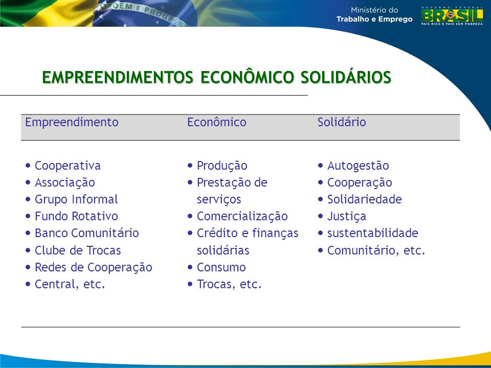 EMPREENDIMENTOS ECONÔMICO SOLIDÁRIOS