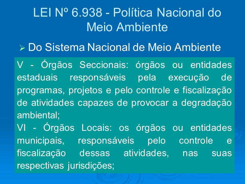 LEI Nº 6.938 - Política Nacional do Meio Ambiente