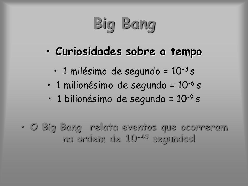 Big Bang Curiosidades sobre o tempo 1 milésimo de segundo = 10-3 s