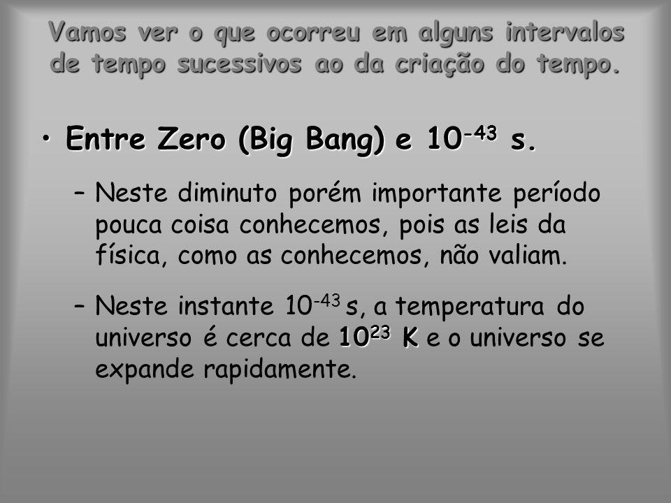 Entre Zero (Big Bang) e 10-43 s.