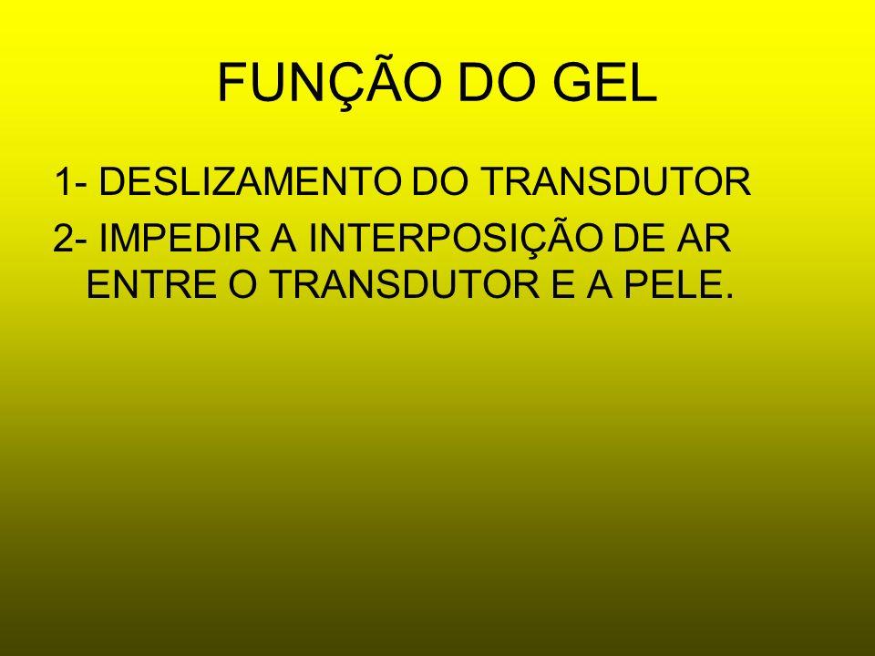 FUNÇÃO DO GEL 1- DESLIZAMENTO DO TRANSDUTOR