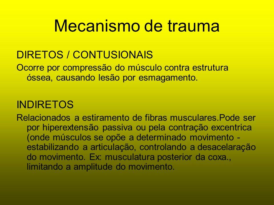 Mecanismo de trauma DIRETOS / CONTUSIONAIS INDIRETOS
