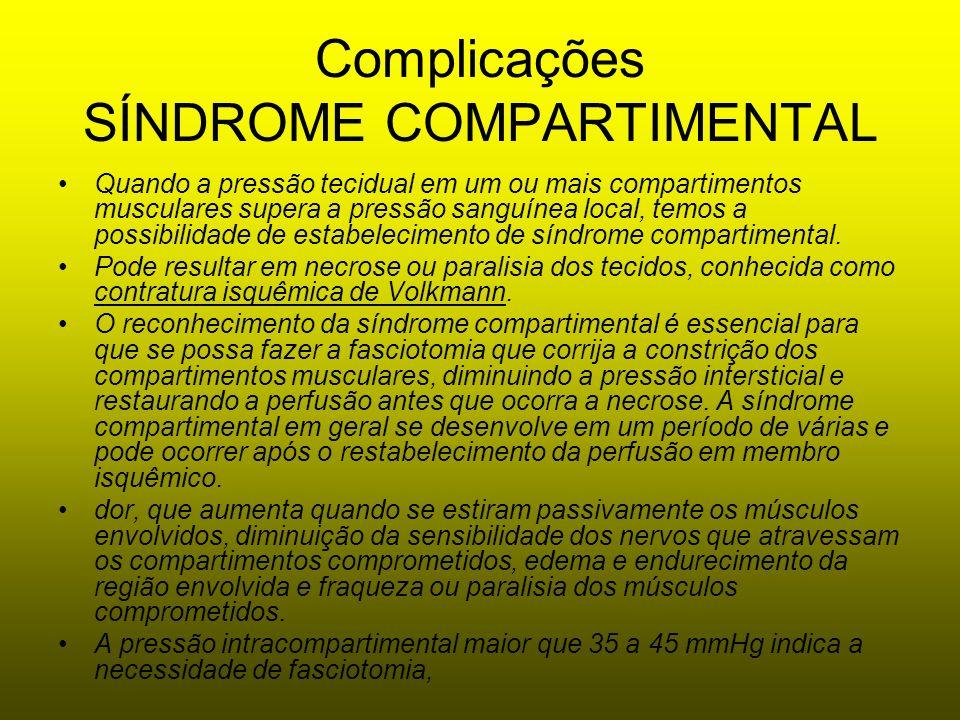 Complicações SÍNDROME COMPARTIMENTAL