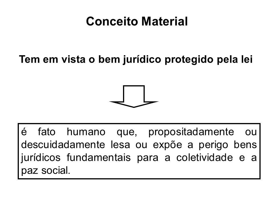 Conceito Material Tem em vista o bem jurídico protegido pela lei