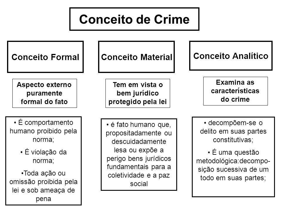 Conceito de Crime Conceito Formal Conceito Material Conceito Analítico