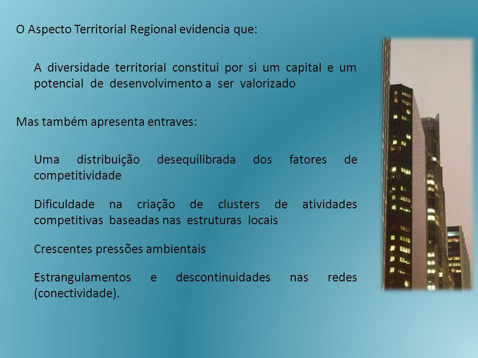 O Aspecto Territorial Regional evidencia que: