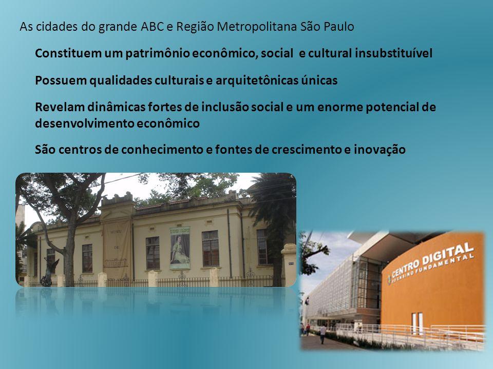 As cidades do grande ABC e Região Metropolitana São Paulo