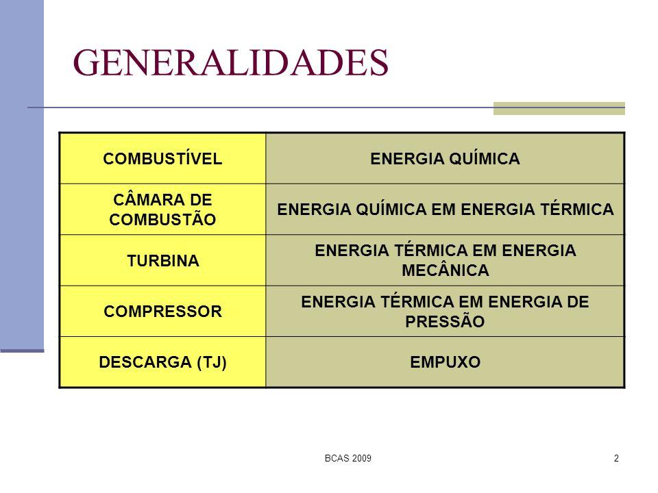 GENERALIDADES COMBUSTÍVEL ENERGIA QUÍMICA CÂMARA DE COMBUSTÃO