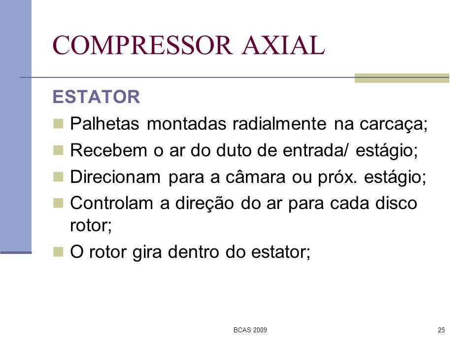COMPRESSOR AXIAL ESTATOR Palhetas montadas radialmente na carcaça;