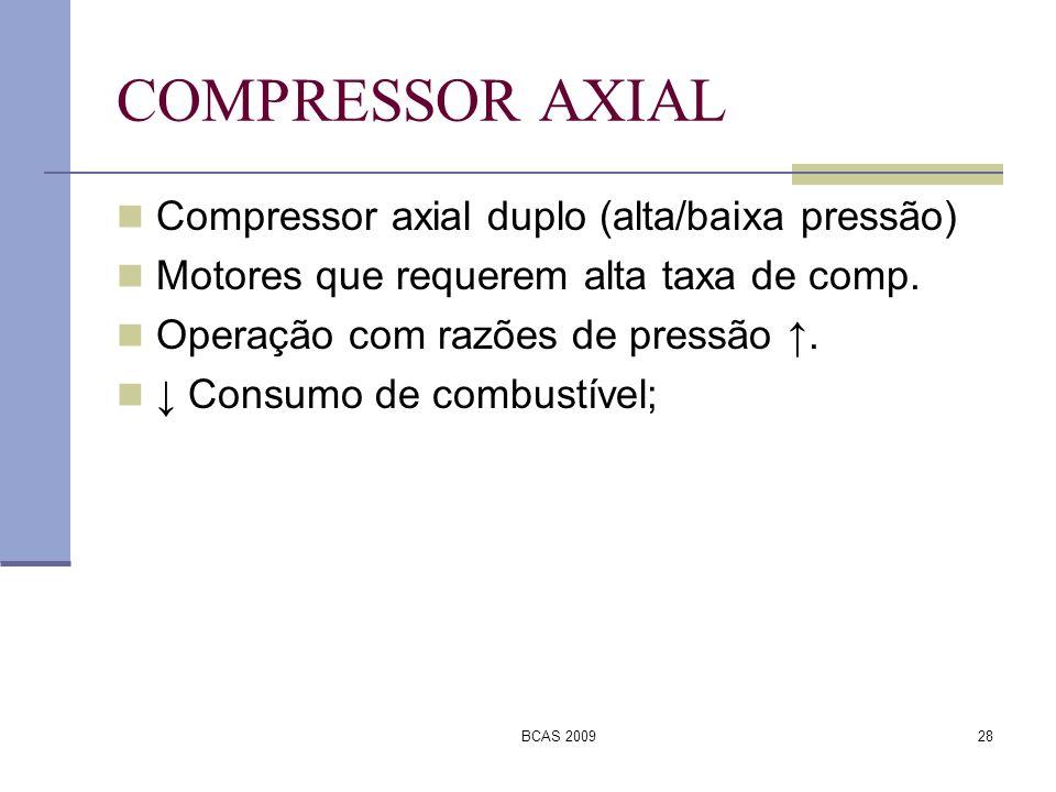 COMPRESSOR AXIAL Compressor axial duplo (alta/baixa pressão)