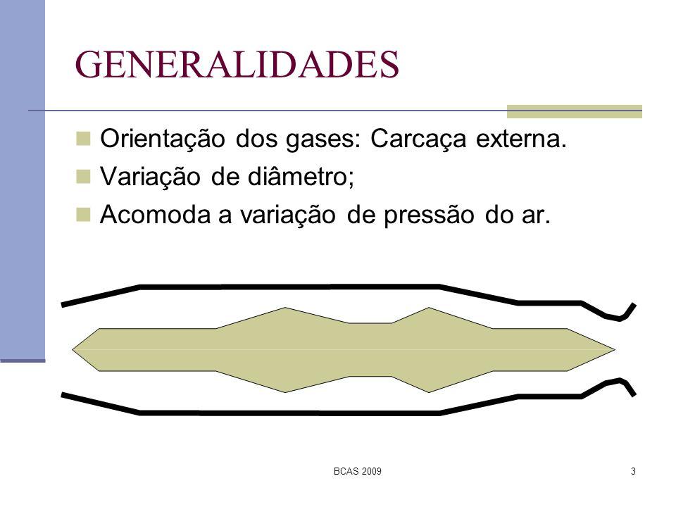 GENERALIDADES Orientação dos gases: Carcaça externa.